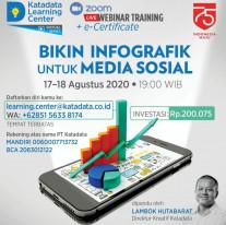 Bikin Infografik Untuk Media Sosial